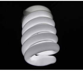 What are LED bulbs and their different types